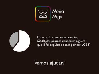 Mona Migs - gráfico 2