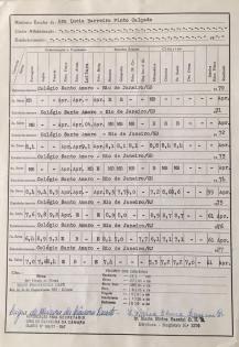 Boletim escolar da Ana de 1970 a 1977 (Acervo pessoal: Ana Barreira)