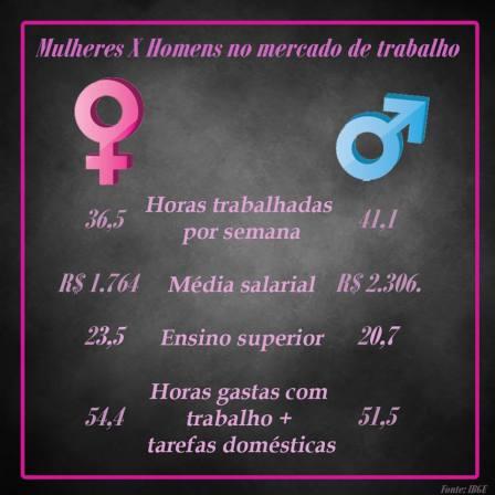 mulheresxhomens